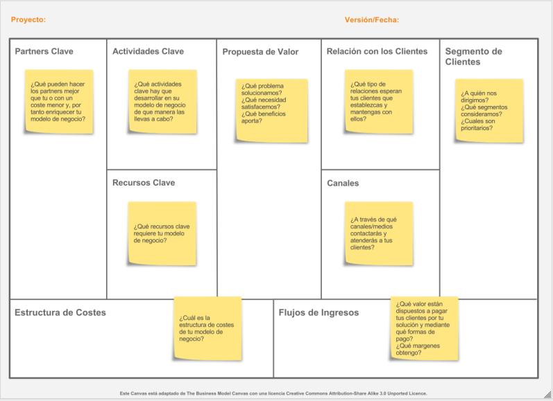 Business-Model-Canvas2